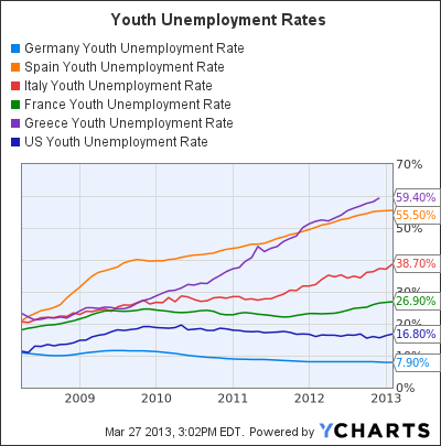 spain_youth_unemployment